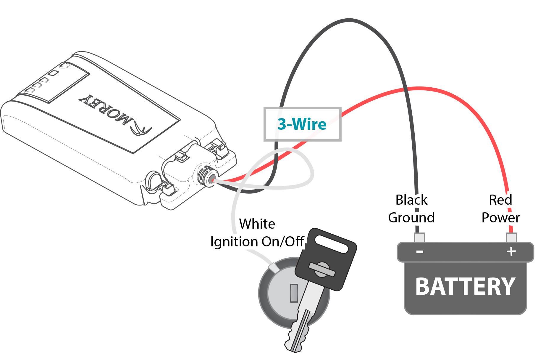 MC 3-Wire Configuration