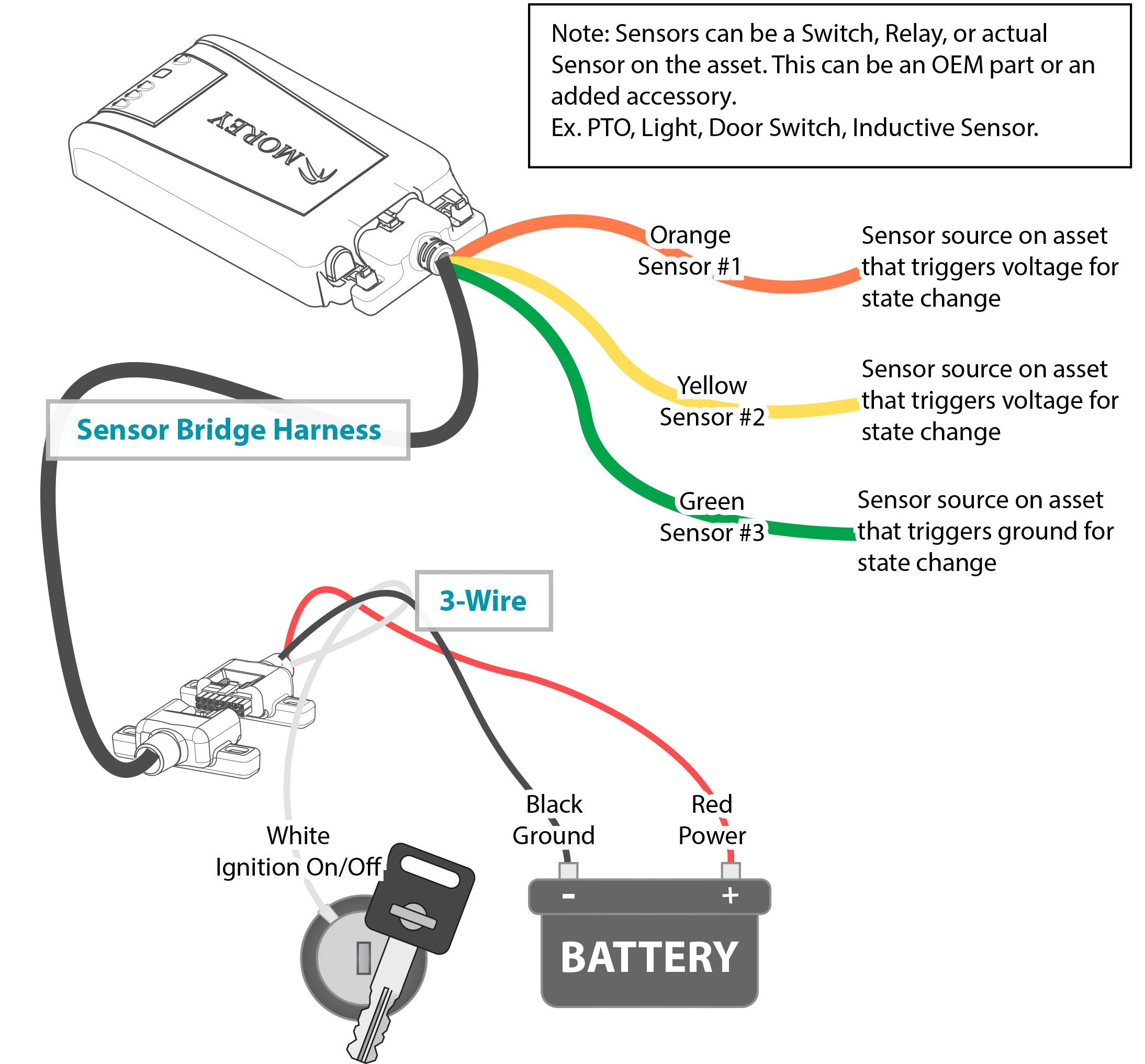 MC Sensor Bridge Harness and 3-Wire Configuration