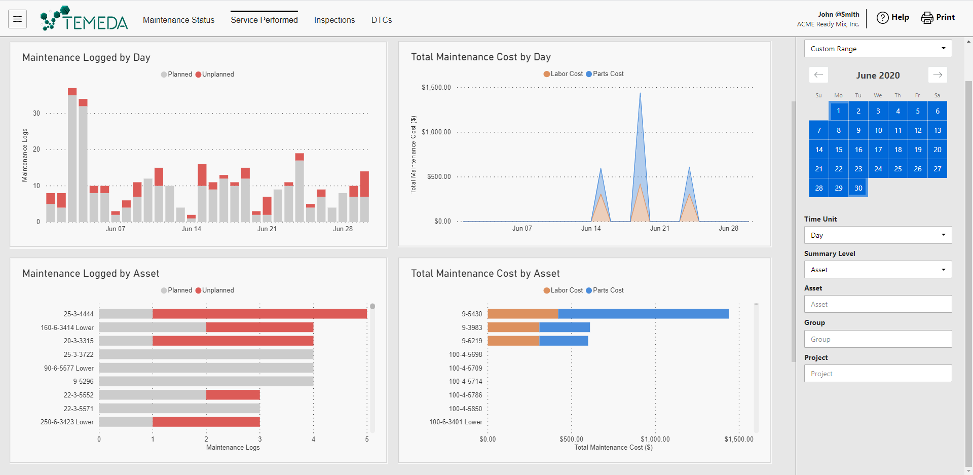 Temeda Maintenance Dashboard - Services Performed